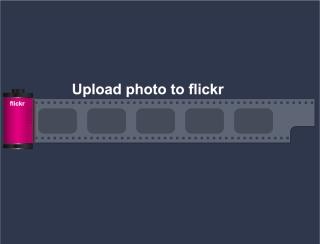 フリッカー フォト アップロード ボタン Flickr photo Upload Button イラスト素材
